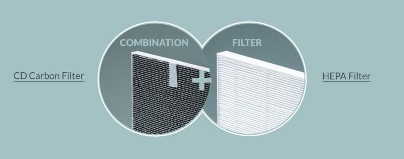 Hepa ir aktyvios anglies filtras